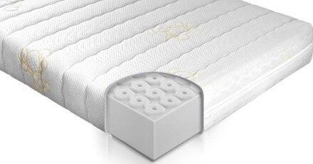 Качественный матрас для детских кроватей Mamka™