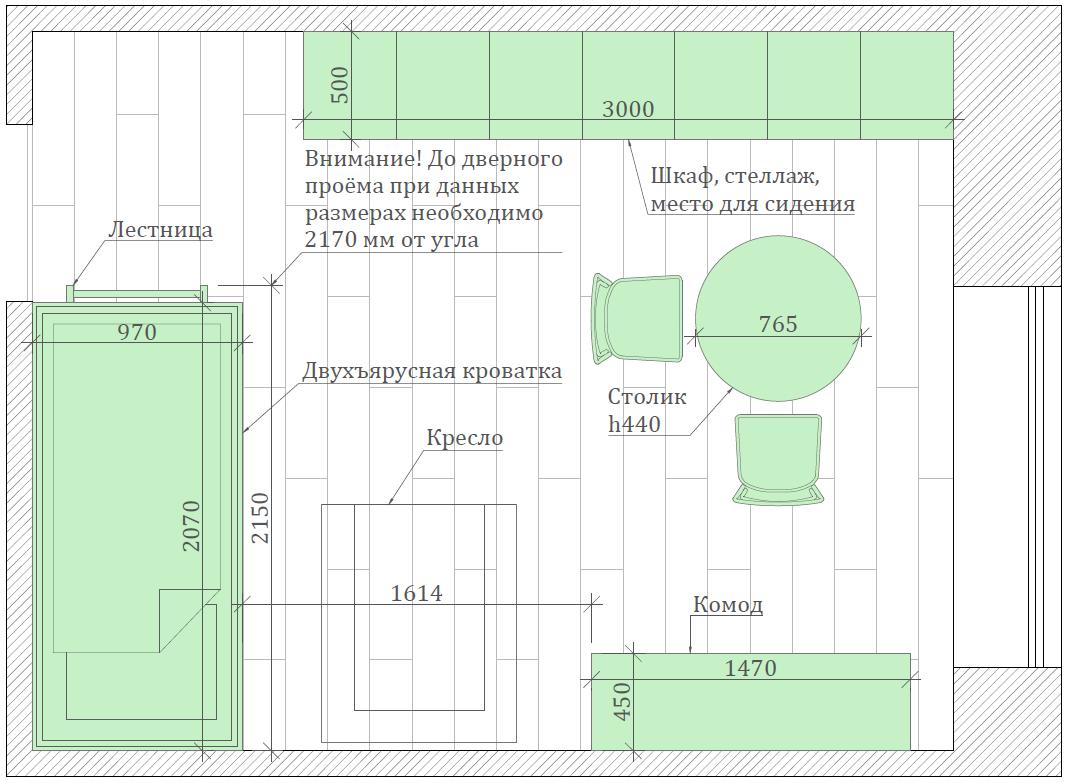 Мебель детской комнаты девочки 2-5 лет проект 4611-7